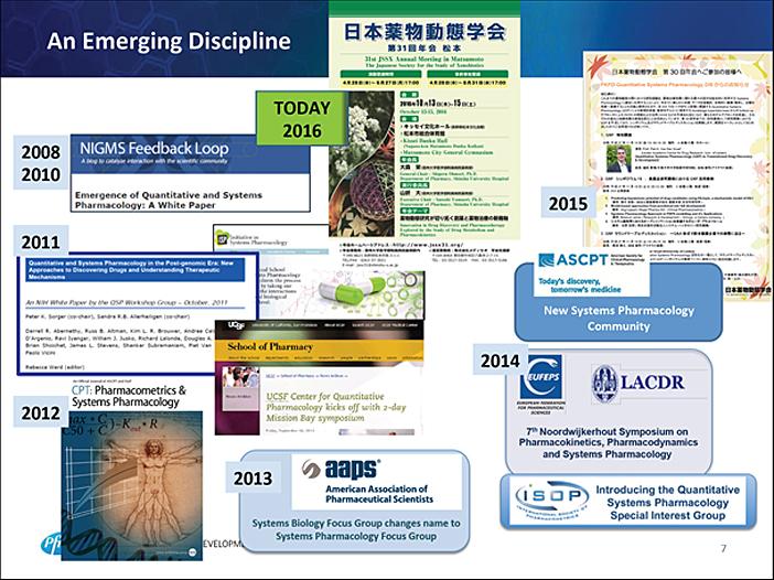 世界的なQSPの進展とPMx-1 DISの歩み